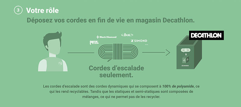 Rope-recycling-recyclage-corde-upcycling-developpement-durable-sustainable