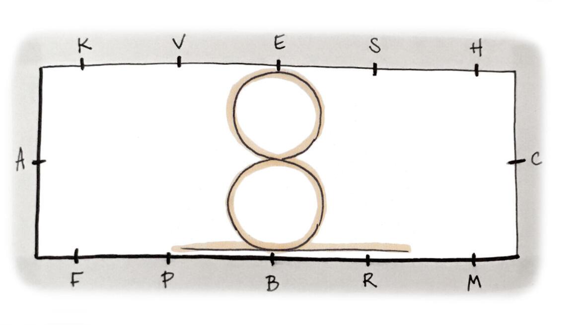 Les transitions sur un huit de chiffre dans la largeur