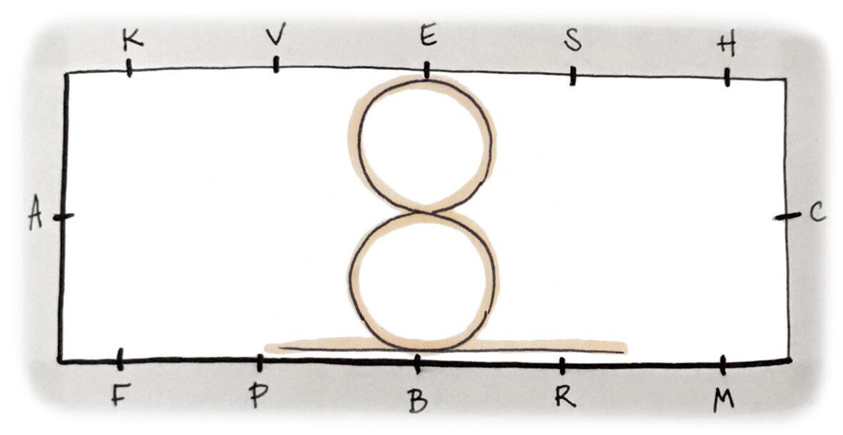 L'exercice du huit de chiffres