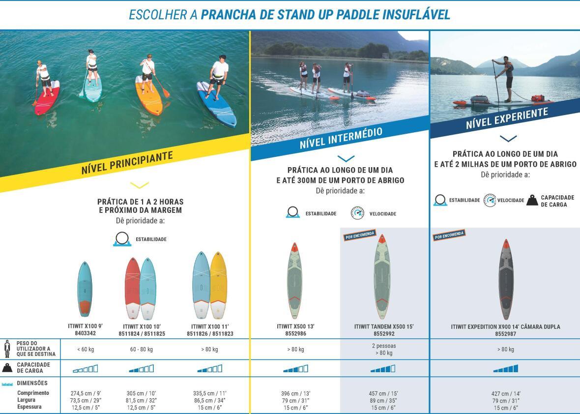 como-escolher-a-prancha-de-paddle