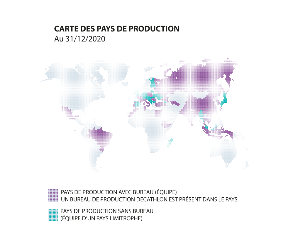 production qui produit decathlon made in