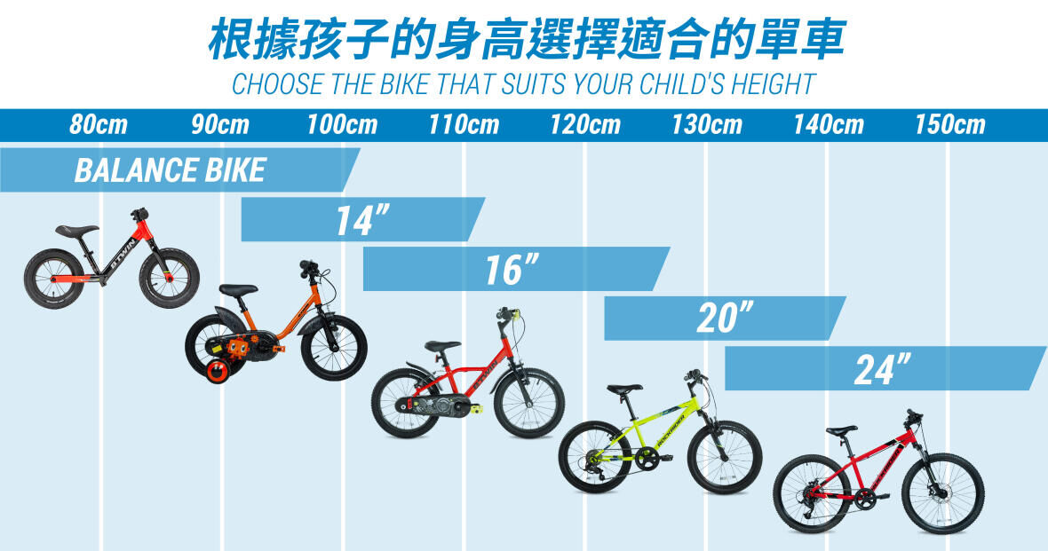 CHOOSE THE BIKE THAT SUITS YOUR CHILD'S HEIGHT